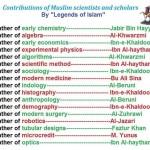 Moslimwetenschappers die het Westen verlicht hebben