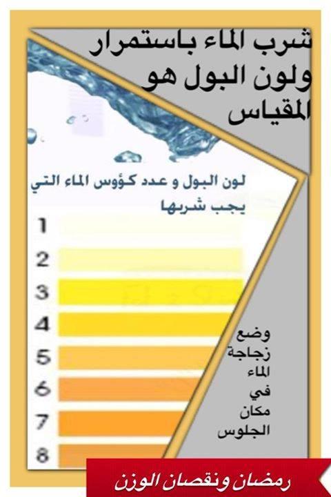 urine kleur arabisch